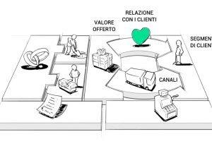 4202Analisi proposta di Valore, Business Model Canvas e Buyer Personas.